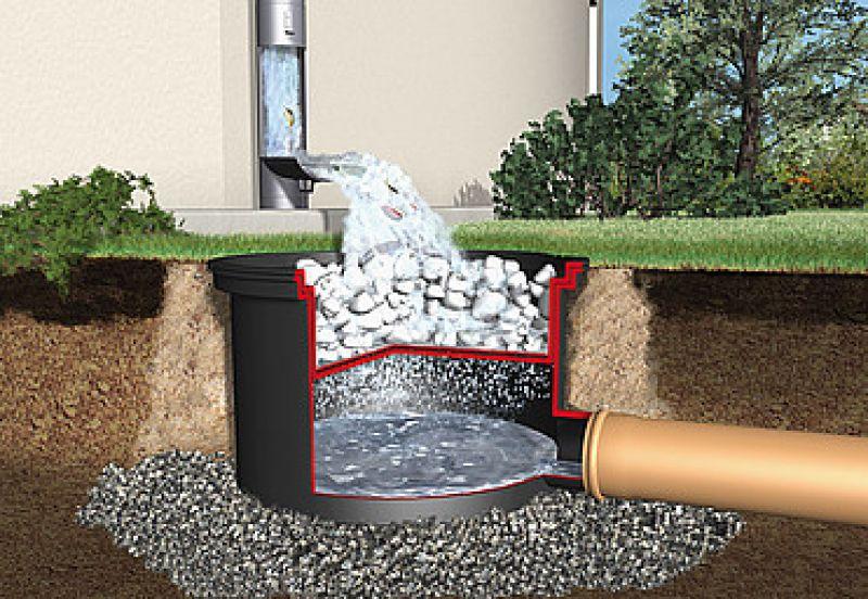 regenwasser zisterne filter set erdfeinfilter filtertopf graf ebay. Black Bedroom Furniture Sets. Home Design Ideas