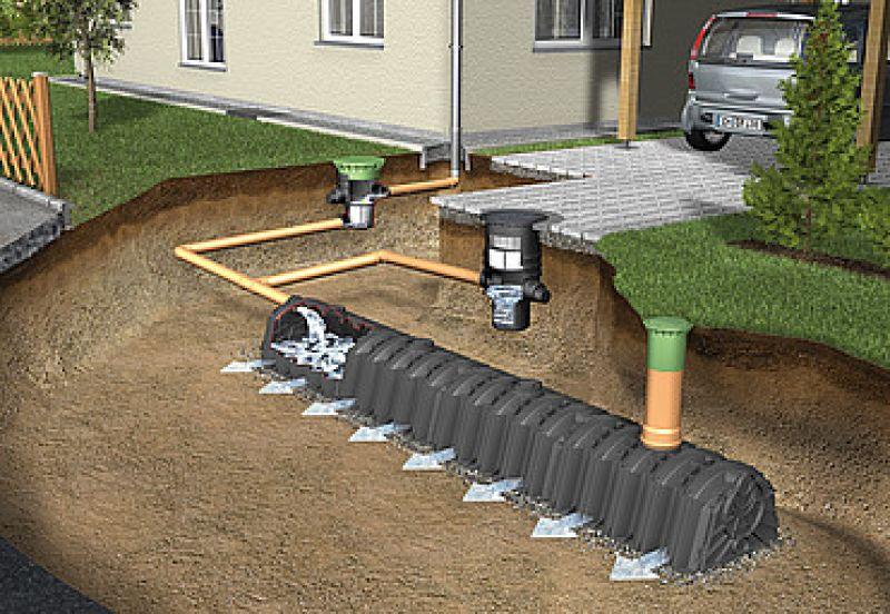 garten tank regenwasserbeh lter regenwasser wassertank. Black Bedroom Furniture Sets. Home Design Ideas